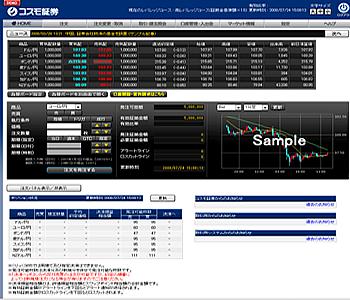 コスモ証券デモ画面